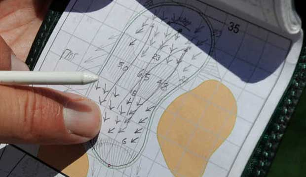 Yardage Book: A page from a pro